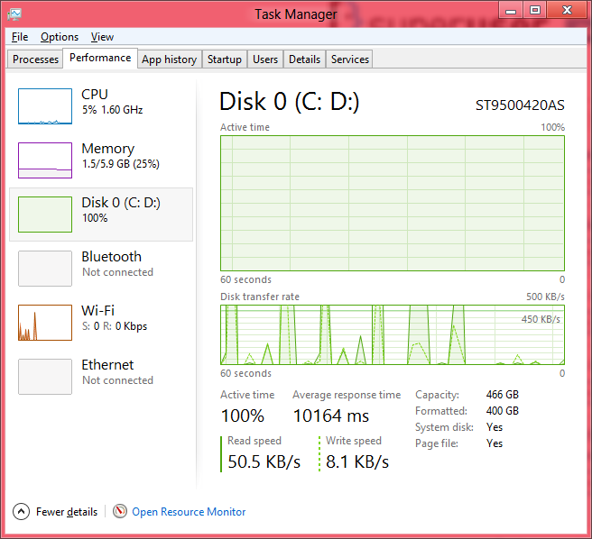 loi-disk-100