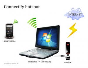 phần mềm phát wifi cho laptop