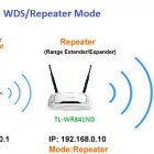 repeat-song-wifi-thu-song-wifi-nguon-va-phat-lai-2468