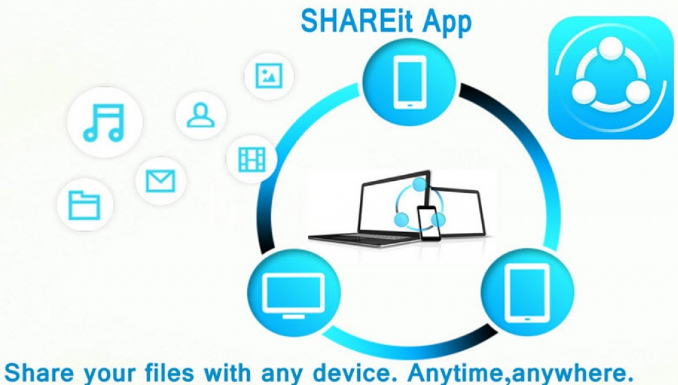 Tai ShareIt 3.5.0.1144 - Phần mềm chia sẻ File tốc độ cao