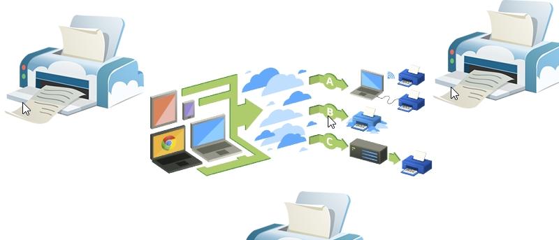 In tệp từ xa trong Windows với Google Cloud Print