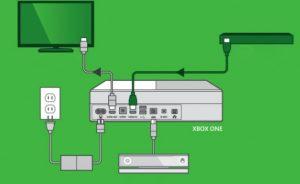Hướng dẫn Thiết lập Xbox One chi tiết