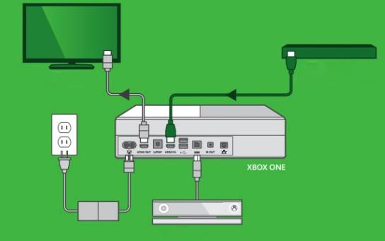 Hướng dẫn Thiết lập một Xbox One chi tiết